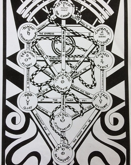 CLASS: Wednesday 10/30 7:00-8:30  Intro to the QABALISTIC TREE OF LIFE
