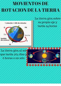 MOVIENTOS DE ROTACION DE LA TIERRA-1.jpg