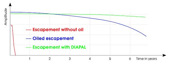 Diapal1.PNG