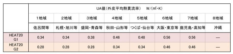 Heat20G2 表-24-768x180.jpg