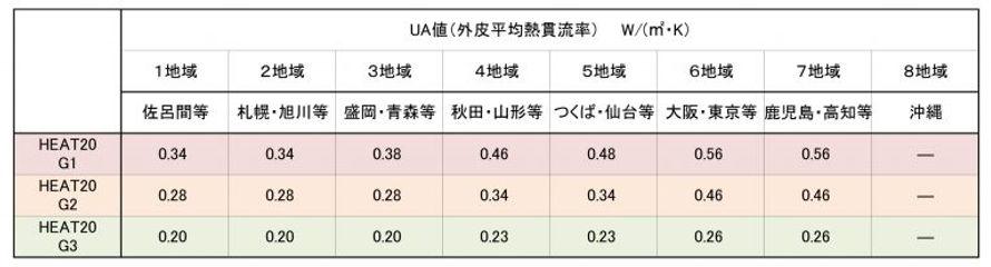 Heat20G3 表-23-768x207.jpg