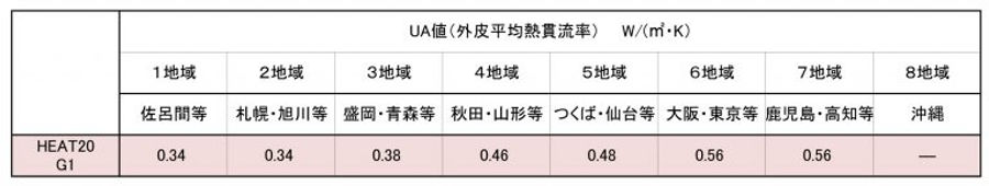 Heat20G1 表-12-768x145.jpg