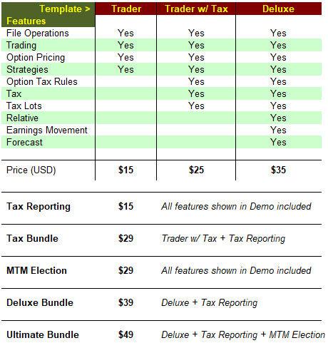 OTT Features-Prices 2021.jpg