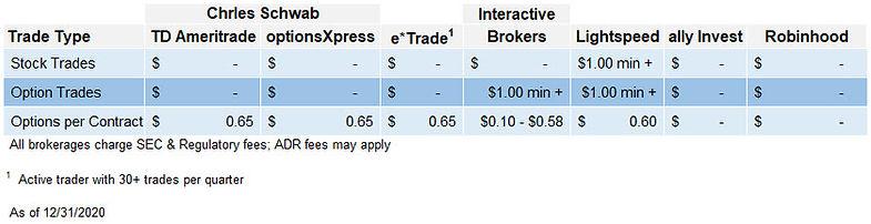Broker Commissions.jpg