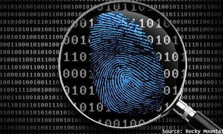 Digital Forensics: Spotting a Fake