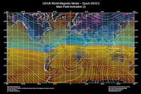 EMF and Geomagnetism