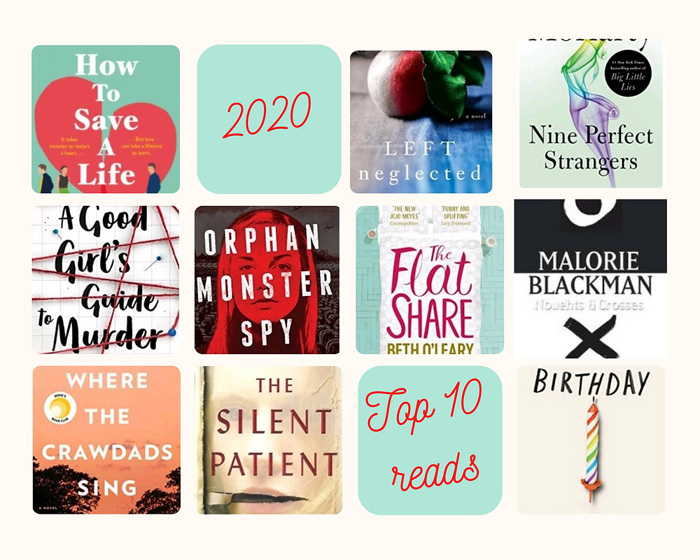 My top ten books of the year - book covers