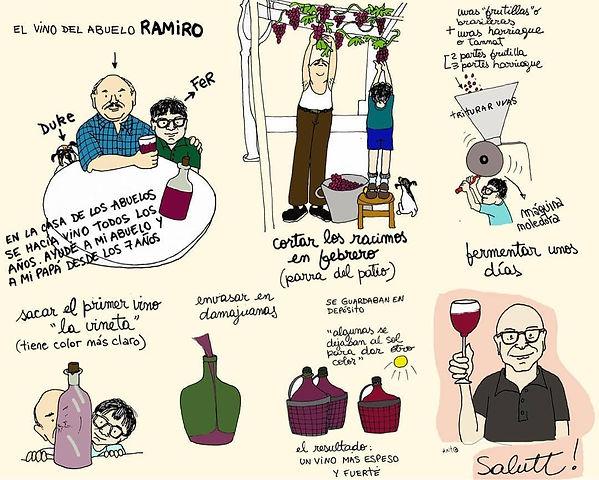 Receta Ilustrada - El vino de Ramiro | Mandarina Cocina