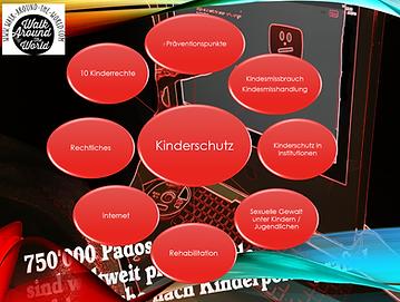 Mind Map Kinderschutz - Deutsch.png
