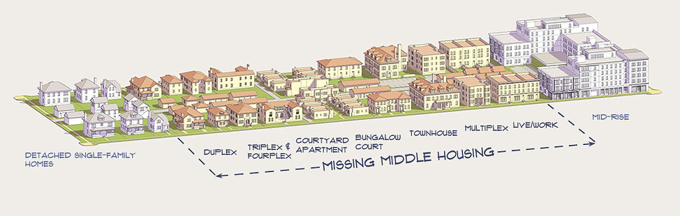 Missing-Middle-Scale-Graphic.jpg