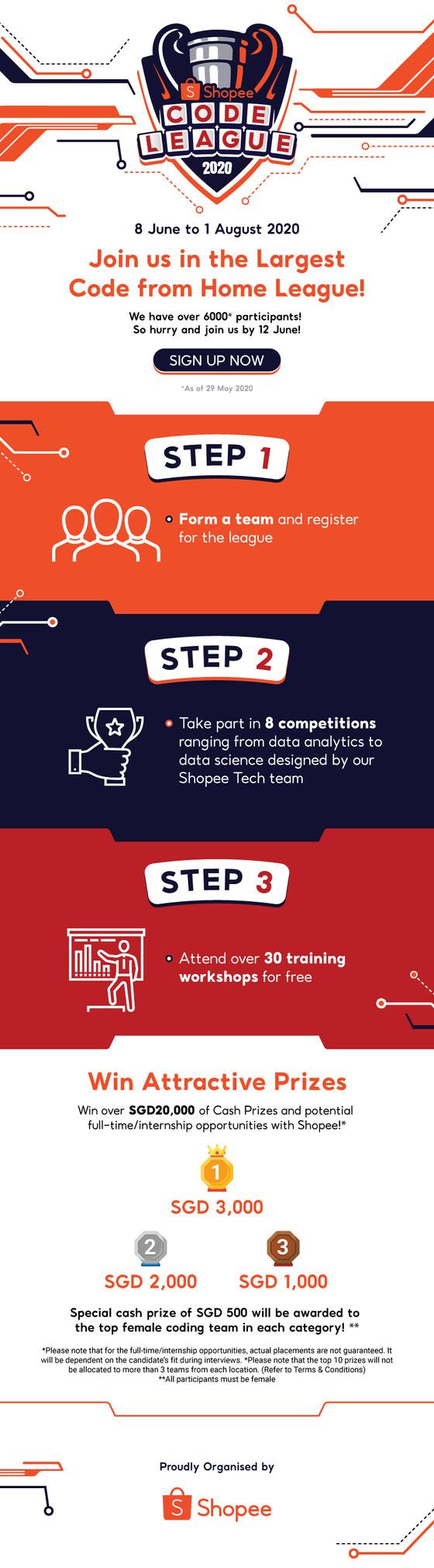 Shopee Code League 2020_2