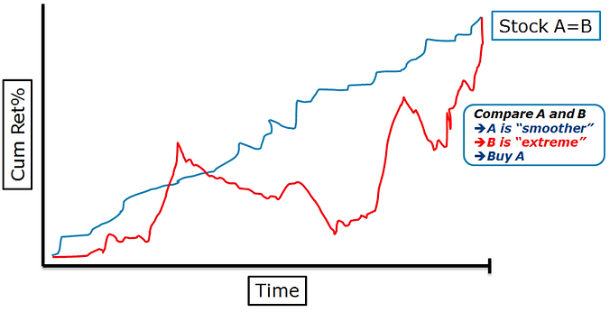Momentum Quality Chart v01.png