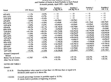 "Examining Greenblatt's ""How the small investor can beat the market"""