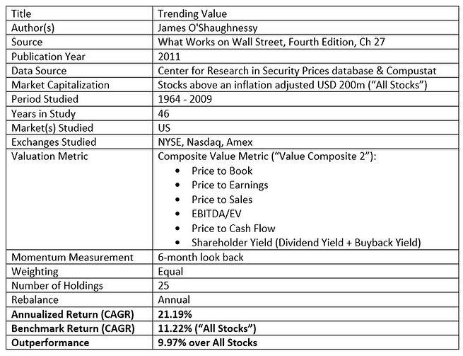 WWOWS Trending Value v01.PNG.jpg