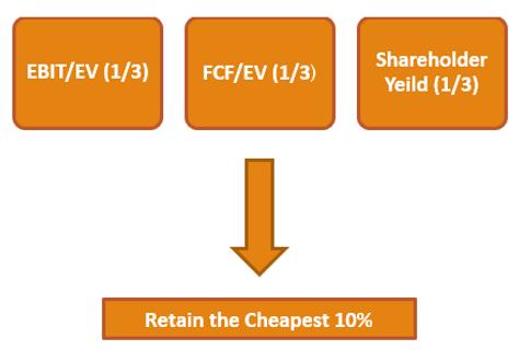Value Composite v01.png