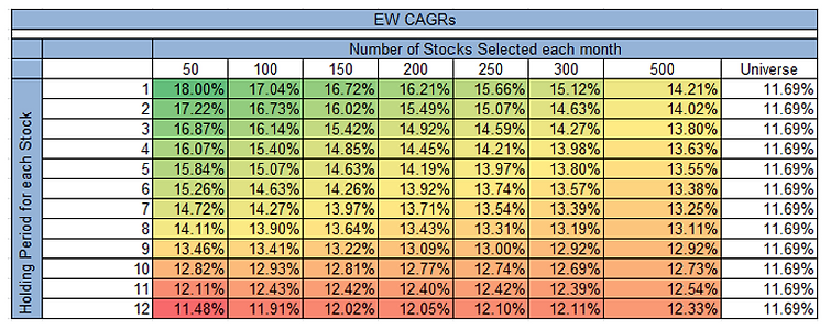 12_2 Momentum Performance Table v01.png