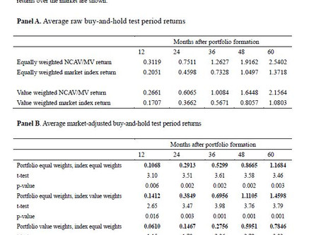 """An Analysis of """"Testing Benjamin Graham's Net Current Asset Value Strategy in London"""""""