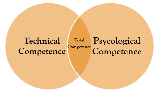 Circle of Competence v01.png
