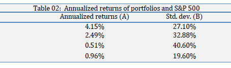 "An Analysis of ""Testing Benjamin Graham's net current asset value model"""