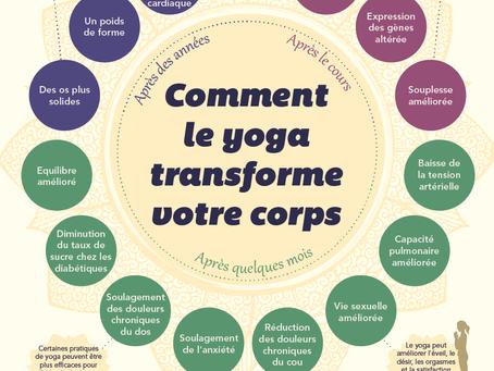 Les bienfaits du yoga sur votre organisme