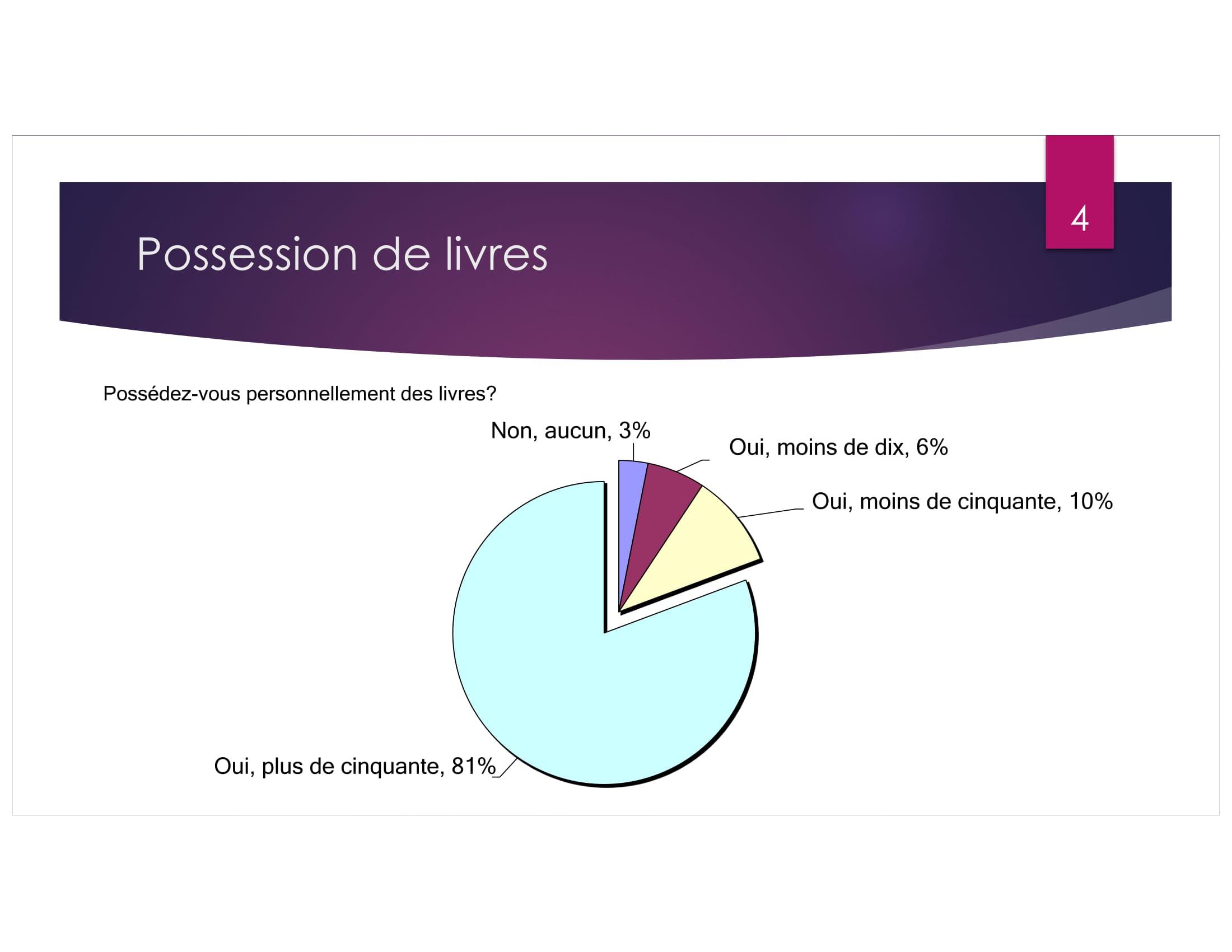 Africa Publishing Survey revised-04