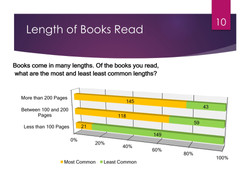 State of Publishing in Africa -10