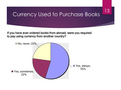 State of Publishing in Africa -13