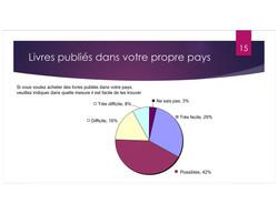 Africa Publishing Survey revised-15