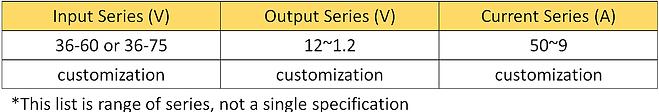 FDK – 直流轉換電源模組 3.png