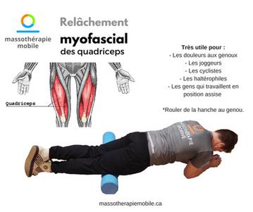 Relâchement myofascial : quadriceps