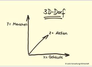 """""""3D-Dorf"""" - Patent für wirksame Innenentwicklung"""