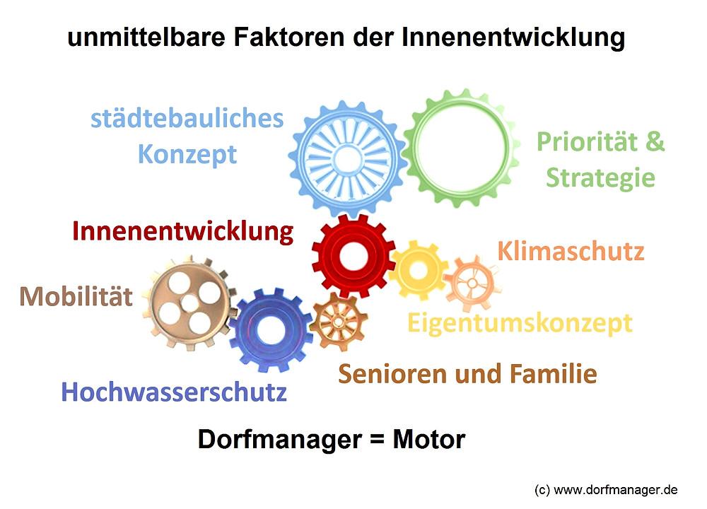 Dorfmanager1.jpg