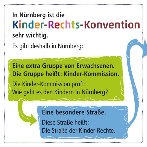 Kinder haben Rechte · Hardy Kaiser