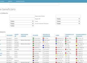 Sistema de Gerenciamento de Equipes - SIGBA