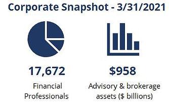 Corporate snapshot 3.31.JPG