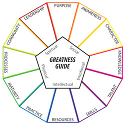 Frame: Greatness Canvas
