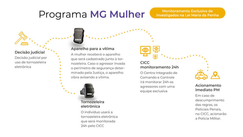 programa mg mulher.jpg