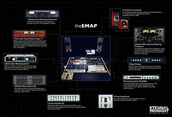 Foto The EMapRedes.jpg