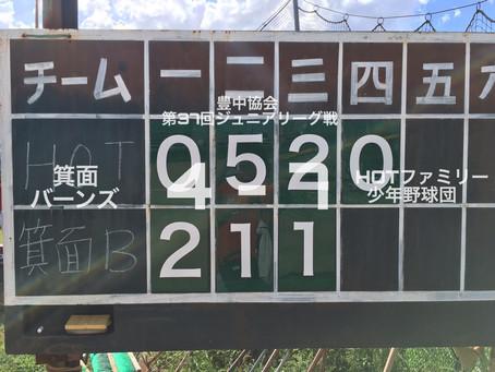 2019年度 豊中協会 第37回ジュニアリーグ戦(Cチーム)