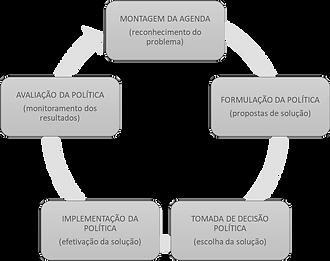 ciclo pp.png