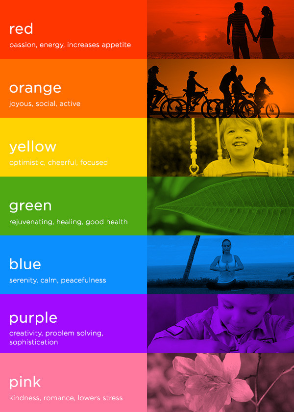 colour psychology and the moods associated
