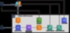 CCX AWS Connect Architecture.png