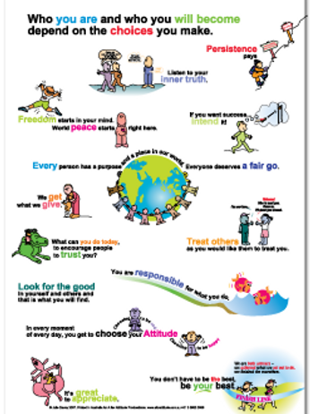A2 Values Poster