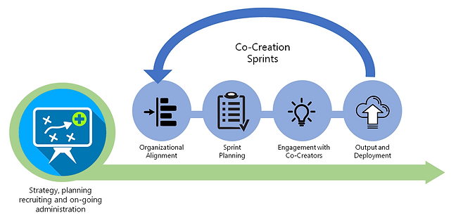 cocreation2.png