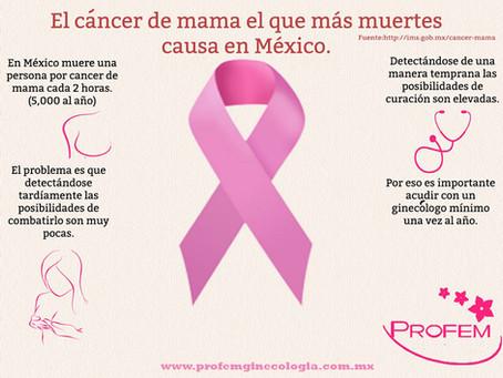Octubre, el mes de concientización sobre el cáncer de mama