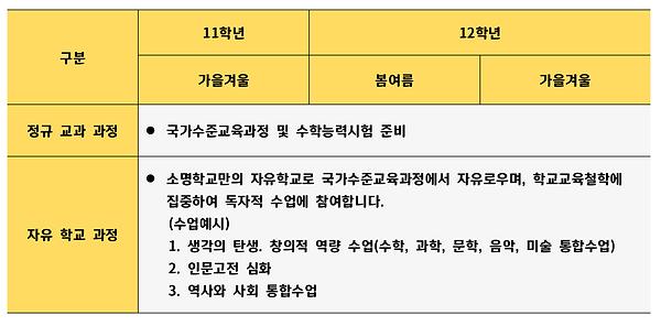 자유학교과정.png