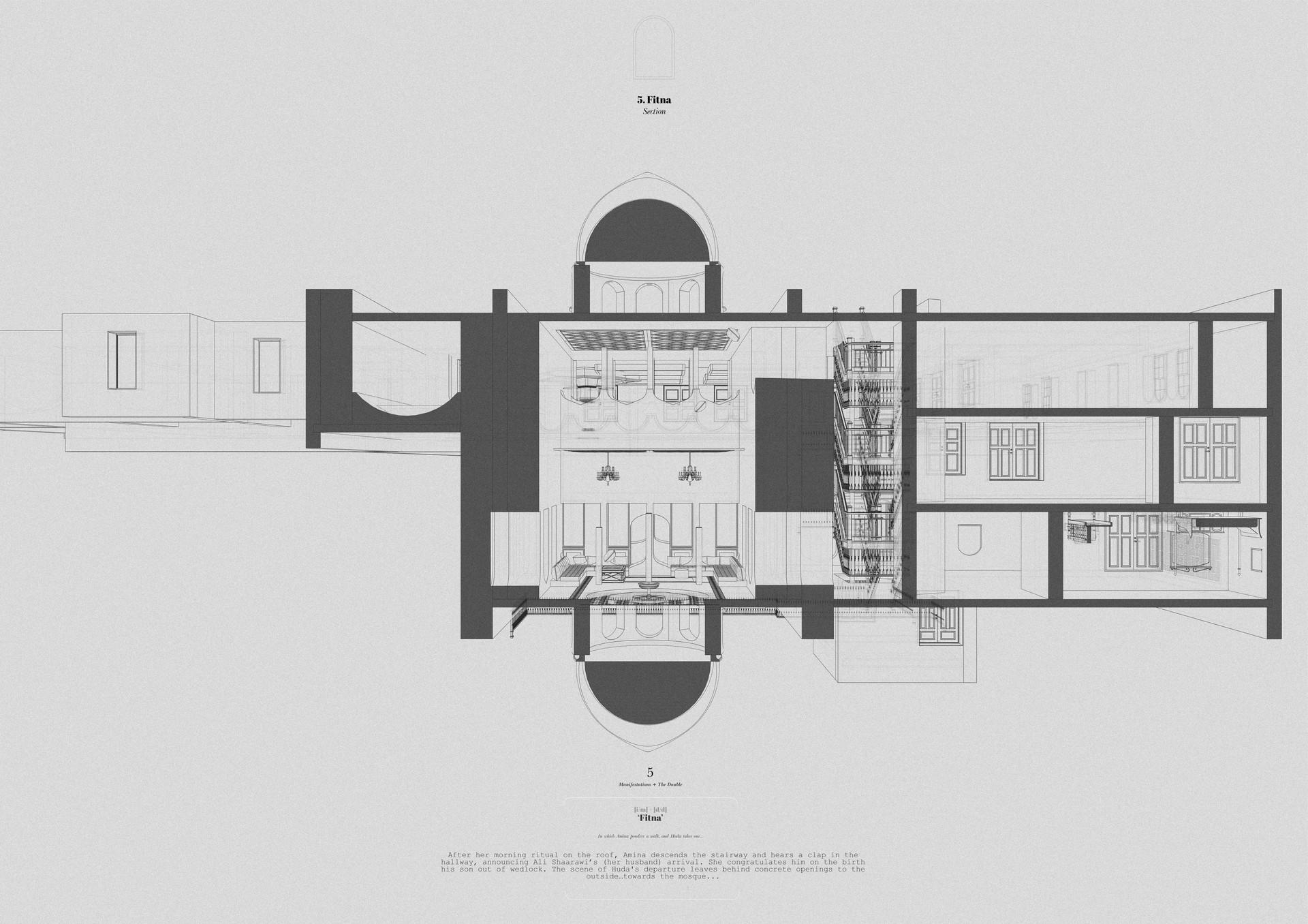 Fitna: Schematic