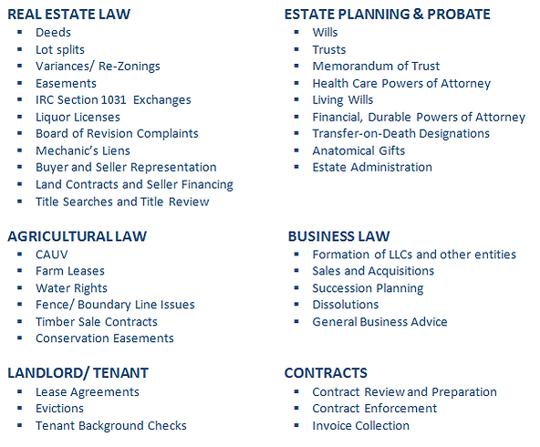 deeds, lot splits, easement, wills, trusts, medical directives, landlord tenant