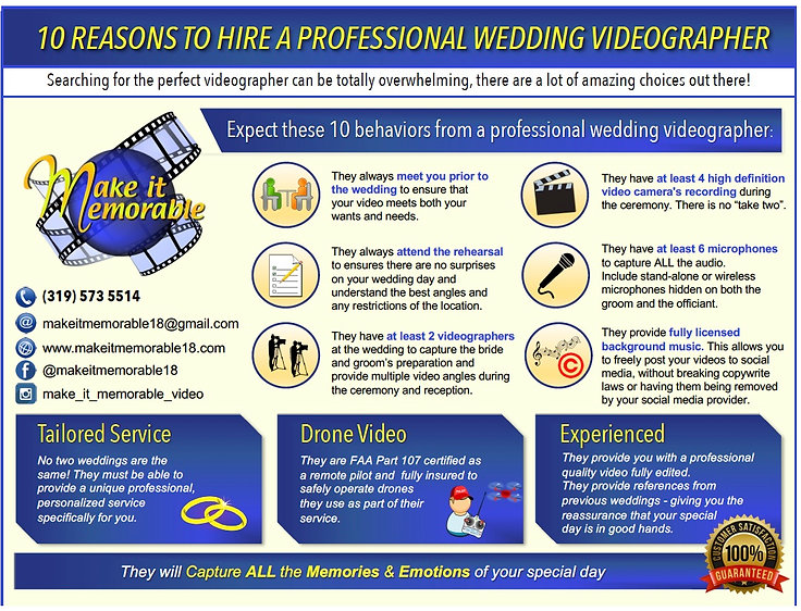 10 Reasons to hire a professional videog