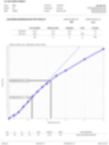 CBR California Bearing Ratio test